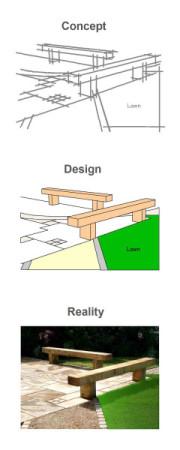 Garden design concept to reality